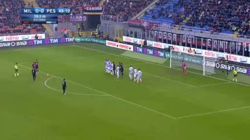 AC Milan Pescara goals and highlights