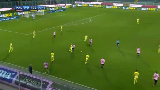 Palermo Pescara goals and highlights