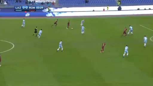 Lazio AS Roma goals and highlights