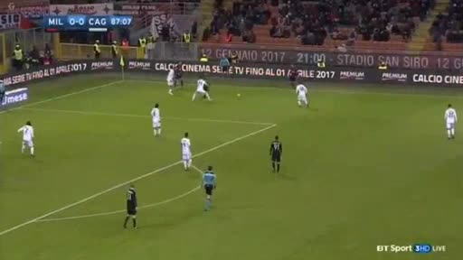 AC Milan Cagliari goals and highlights