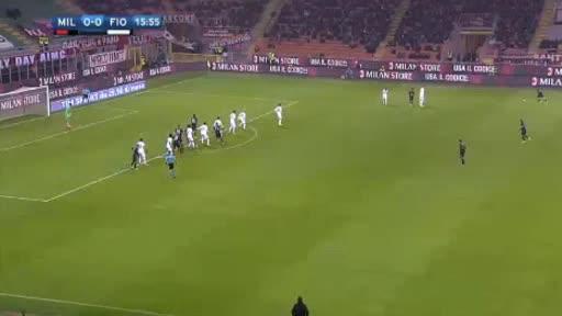 AC Milan Fiorentina Goals And Highlights