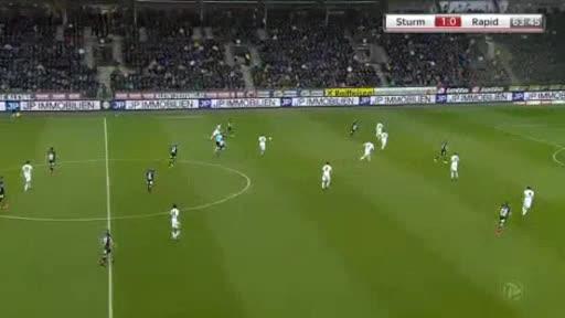 Sturm Graz Rapid Wien goals and highlights