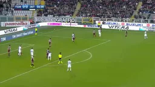 Torino Inter goals and highlights