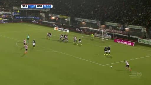 Sparta Rotterdam Heracles goals and highlights