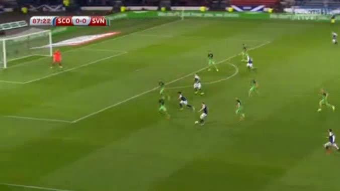 Scotland Slovenia goals and highlights