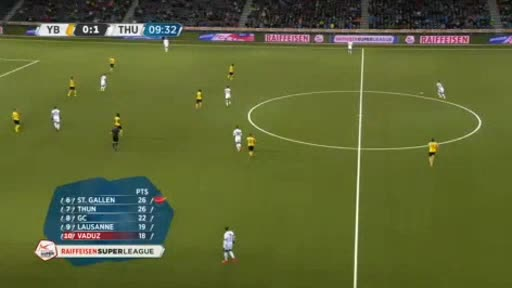 Young Boys Thun goals and highlights