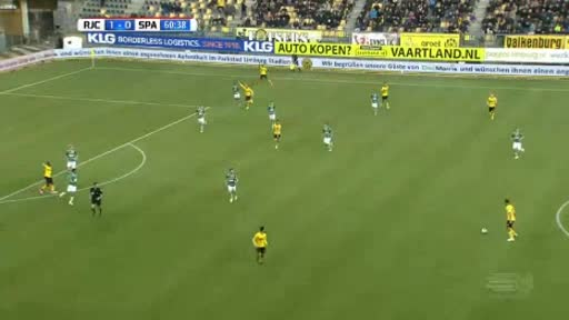 Roda Sparta Rotterdam goals and highlights