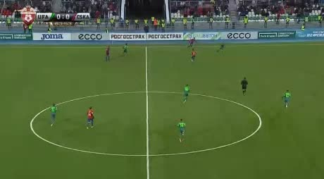 Ufa CSKA Moscow goals and highlights