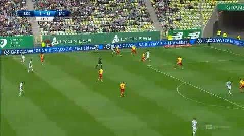 Lechia Jagiellonia goals and highlights