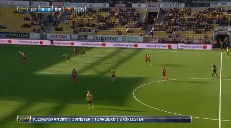 Elfsborg Ostersunds goals and highlights