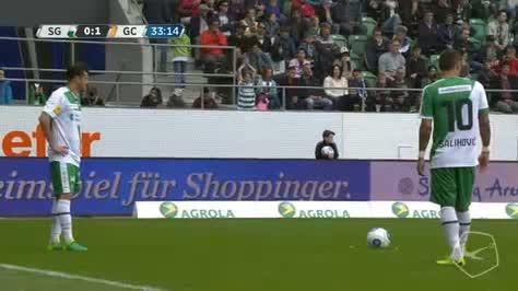 St. Gallen Grasshopper goals and highlights