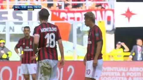 AC Milan Bologna goals and highlights
