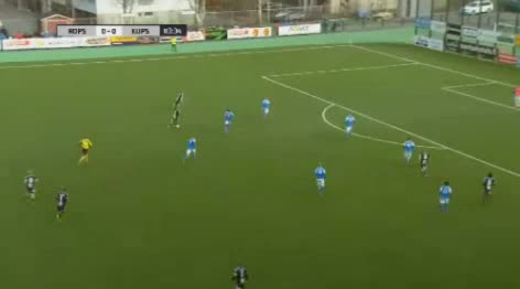 Rovaniemi PS KuPS goals and highlights