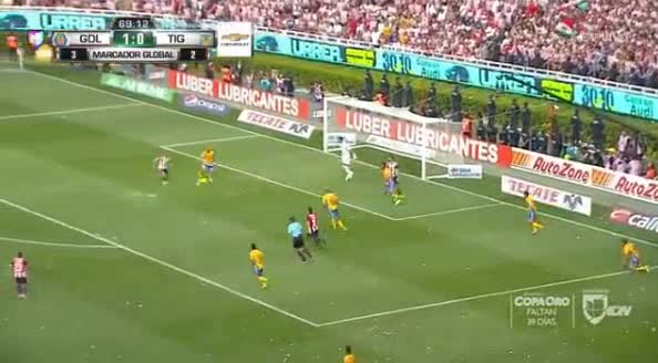 Guadalajara Chivas U.A.N.L. Tigres goals and highlights