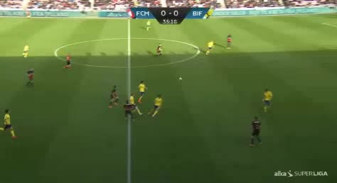 Midtjylland Brondby goals and highlights