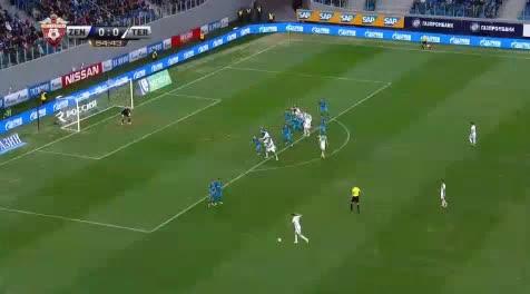 Zenit Petersburg Terek goals and highlights