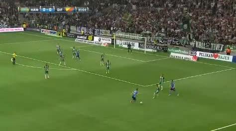 Hammarby Djurgården goals and highlights