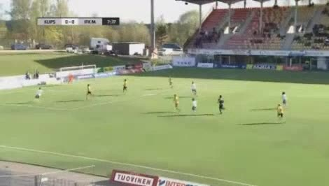 KuPS Mariehamn goals and highlights