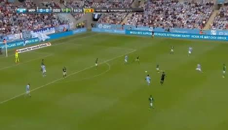 Malmö Jönköpings goals and highlights